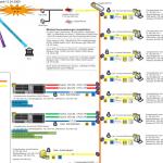 Netzwerkplan
